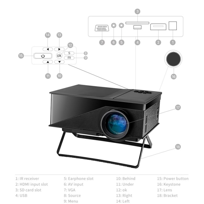 mini vid oprojecteur led 1200 lumens home cin ma lcd hdmi carte sd. Black Bedroom Furniture Sets. Home Design Ideas